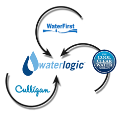 Waterlogic Australia Merger